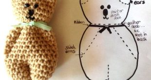okay there's a crochet version and a knit version.. also can be made on a lo...